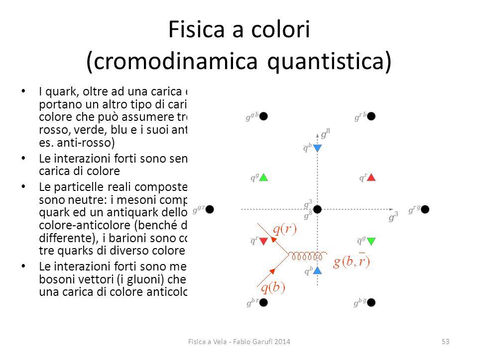 Fisica a colori (cromodinamica quantistica) I quark, oltre ad una carica elettrica portano un altro tipo di carica detta colore che può assumere tre valori: rosso, verde, blu e i suoi anti-colori (per es.