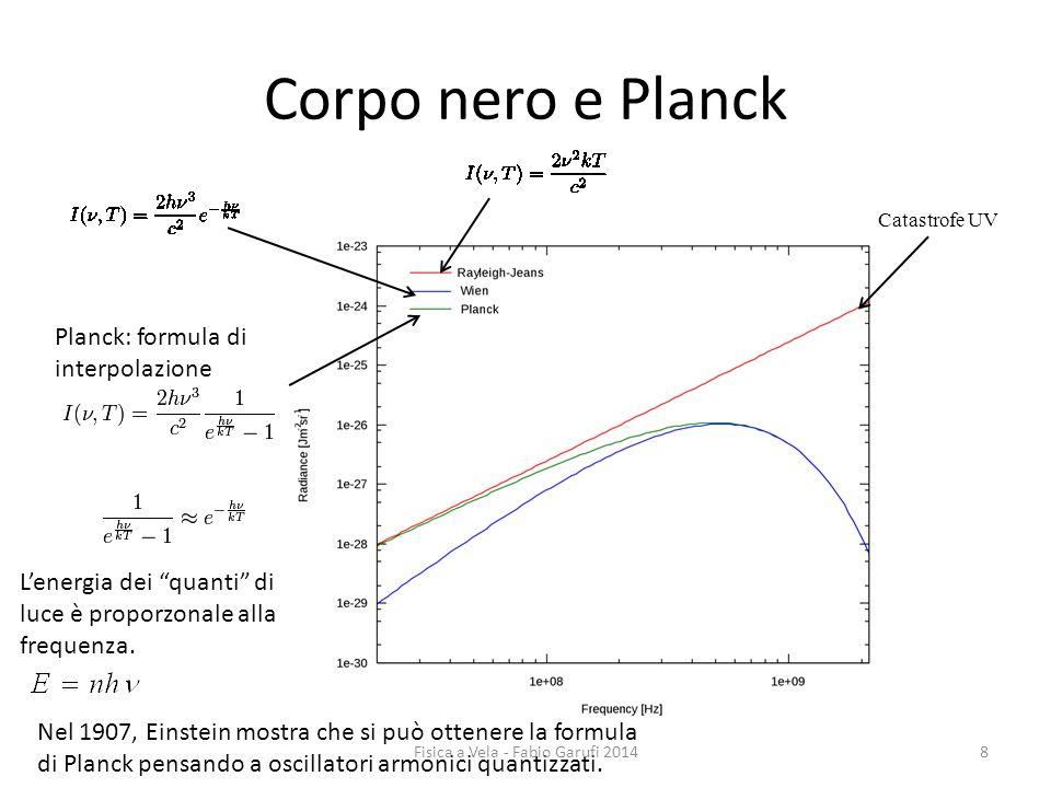 Fisica a Vela - Fabio Garufi 2014 SgrA* il SMBH al centro della nostra galassia e orbite delle stelle 39