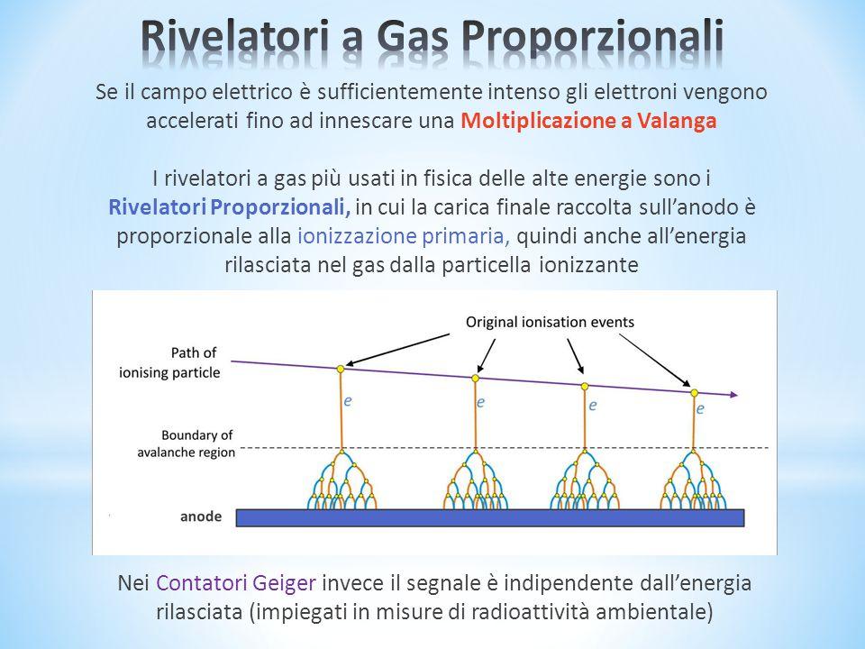 Se il campo elettrico è sufficientemente intenso gli elettroni vengono accelerati fino ad innescare una Moltiplicazione a Valanga I rivelatori a gas più usati in fisica delle alte energie sono i Rivelatori Proporzionali, in cui la carica finale raccolta sull'anodo è proporzionale alla ionizzazione primaria, quindi anche all'energia rilasciata nel gas dalla particella ionizzante Nei Contatori Geiger invece il segnale è indipendente dall'energia rilasciata (impiegati in misure di radioattività ambientale)