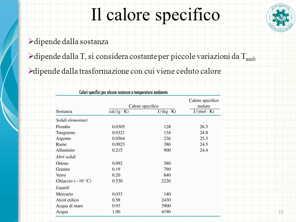 Il calore specifico G.