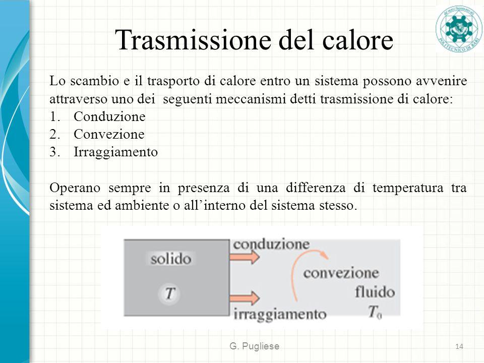 Trasmissione del calore G. Pugliese 14 Lo scambio e il trasporto di calore entro un sistema possono avvenire attraverso uno dei seguenti meccanismi de