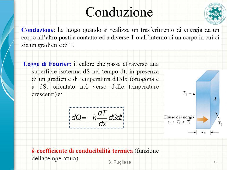 Conduzione G. Pugliese 15 Conduzione: ha luogo quando si realizza un trasferimento di energia da un corpo all'altro posti a contatto ed a diverse T o