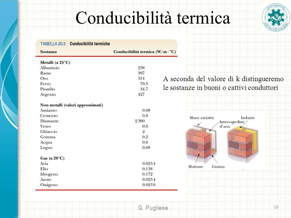 Conducibilità termica G. Pugliese 16 A seconda del valore di k distingueremo le sostanze in buoni o cattivi conduttori
