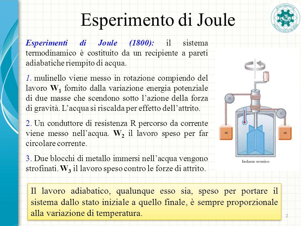 Esperimento di Joule G. Pugliese 2 Esperimenti di Joule (1800): il sistema termodinamico è costituito da un recipiente a pareti adiabatiche riempito d