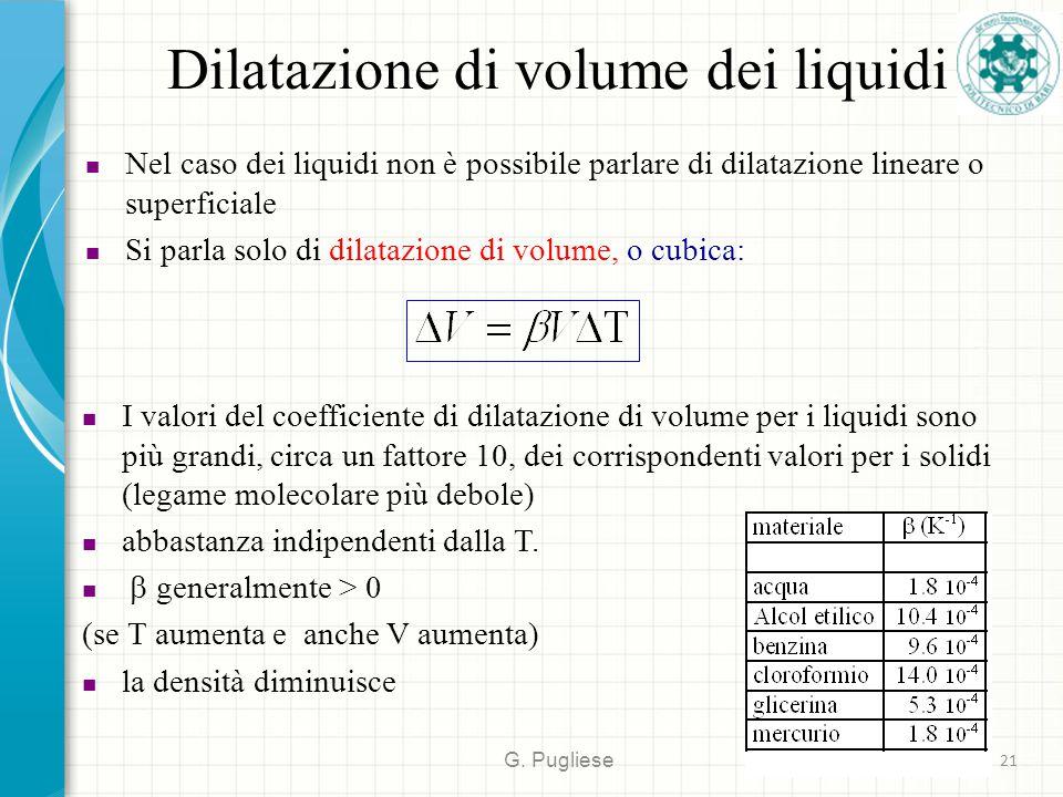 Dilatazione di volume dei liquidi G. Pugliese 21 Nel caso dei liquidi non è possibile parlare di dilatazione lineare o superficiale Si parla solo di d