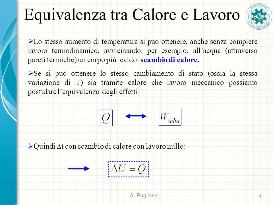 Equivalenza tra Calore e Lavoro G. Pugliese 4  Lo stesso aumento di temperatura si può ottenere, anche senza compiere lavoro termodinamico, avvicinan