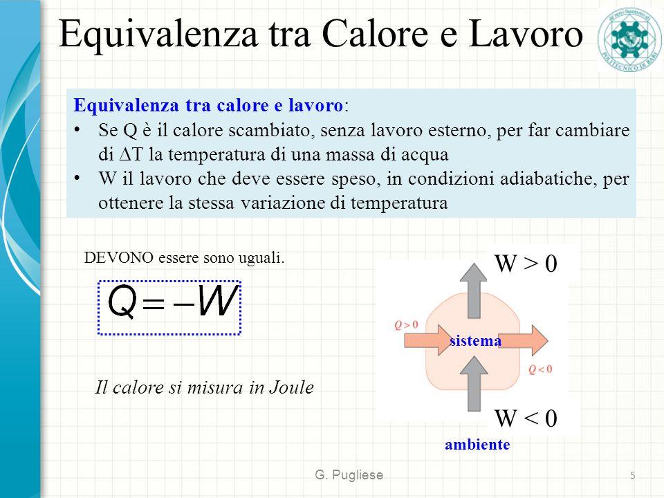 G. Pugliese 5 Equivalenza tra Calore e Lavoro Equivalenza tra calore e lavoro: Se Q è il calore scambiato, senza lavoro esterno, per far cambiare di 