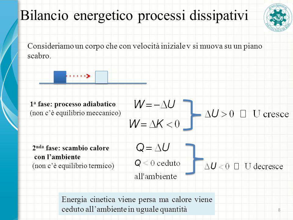Bilancio energetico processi dissipativi G. Pugliese 8 Consideriamo un corpo che con velocità iniziale v si muova su un piano scabro. 1 a fase: proces