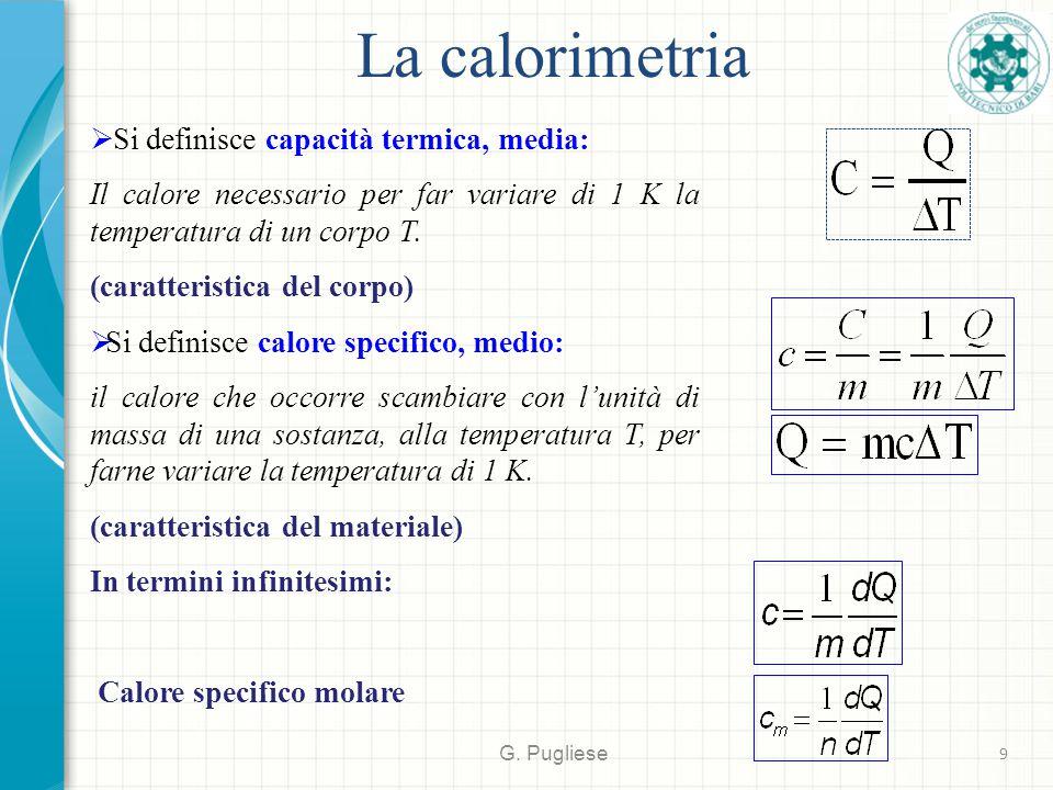 La calorimetria G. Pugliese 9  Si definisce capacità termica, media: Il calore necessario per far variare di 1 K la temperatura di un corpo T. (carat