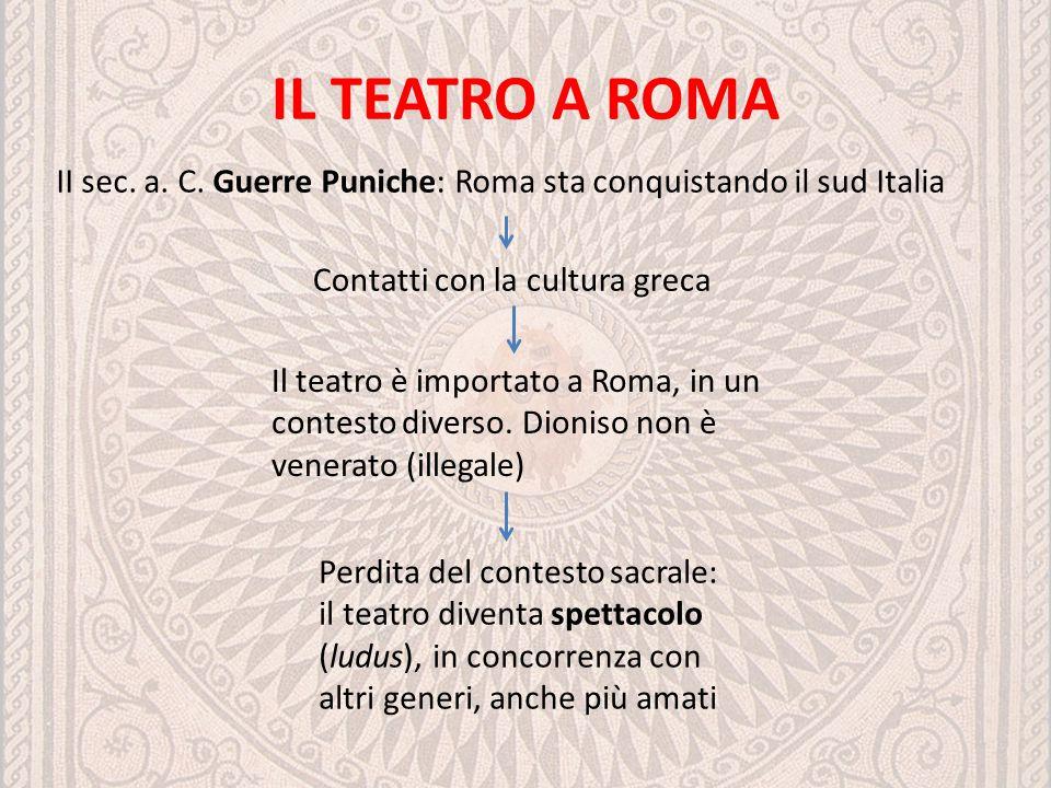 IL TEATRO A ROMA II sec. a. C. Guerre Puniche: Roma sta conquistando il sud Italia Contatti con la cultura greca Il teatro è importato a Roma, in un c