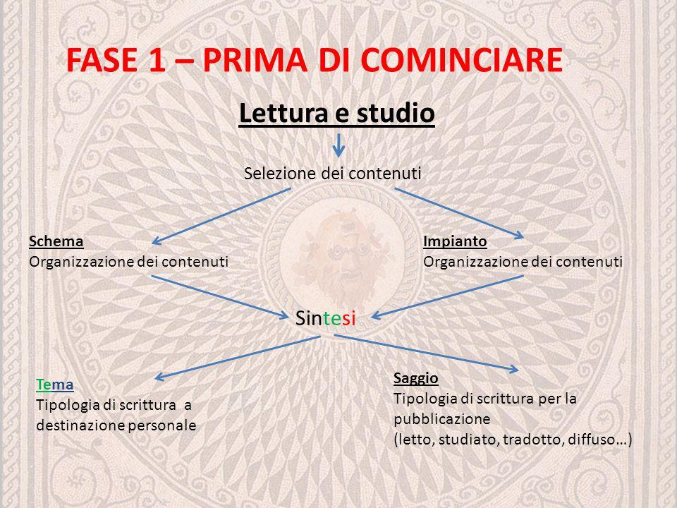 FASE 1 – PRIMA DI COMINCIARE Lettura e studio Selezione dei contenuti Schema Organizzazione dei contenuti Impianto Organizzazione dei contenuti Sintes