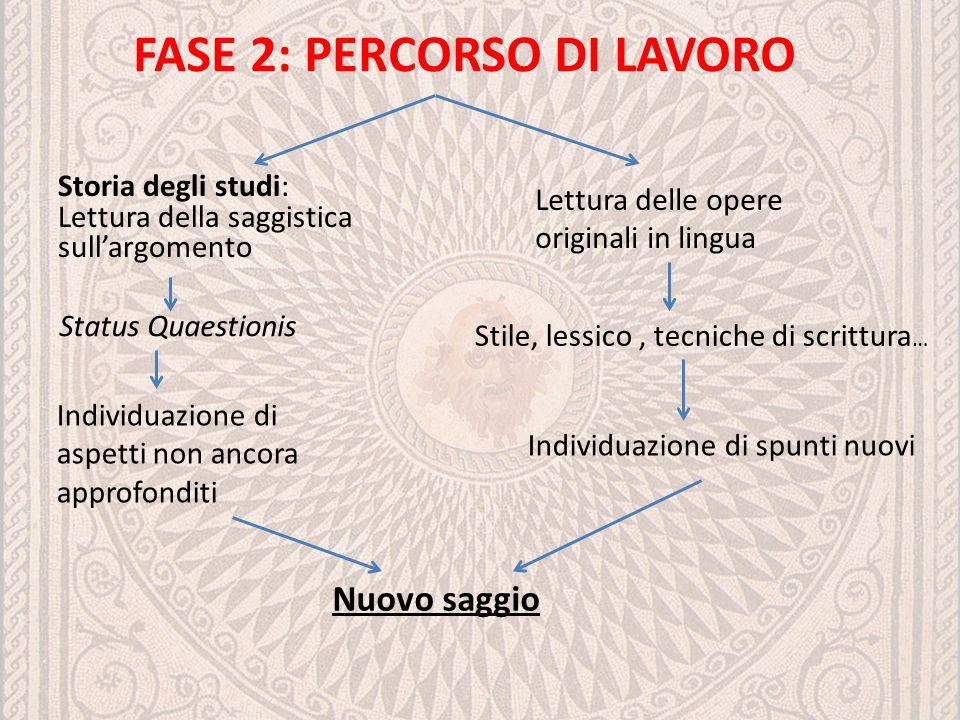 FASE 2: PERCORSO DI LAVORO Storia degli studi: Lettura della saggistica sull'argomento Lettura delle opere originali in lingua Status Quaestionis Stil