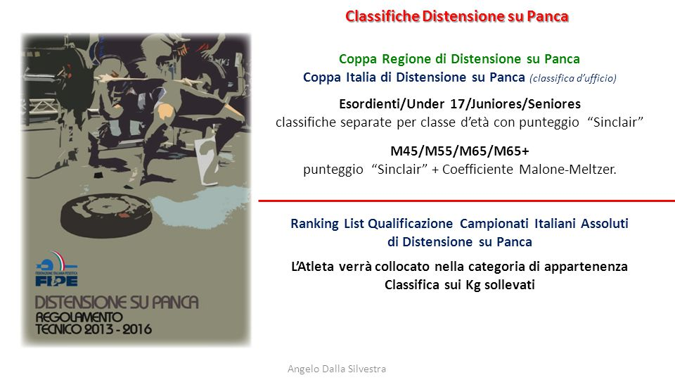 Classifiche Distensione su Panca Angelo Dalla Silvestra Coppa Regione di Distensione su Panca Coppa Italia di Distensione su Panca (classifica d'ufficio) Esordienti/Under 17/Juniores/Seniores classifiche separate per classe d'età con punteggio Sinclair M45/M55/M65/M65+ punteggio Sinclair + Coefficiente Malone-Meltzer.