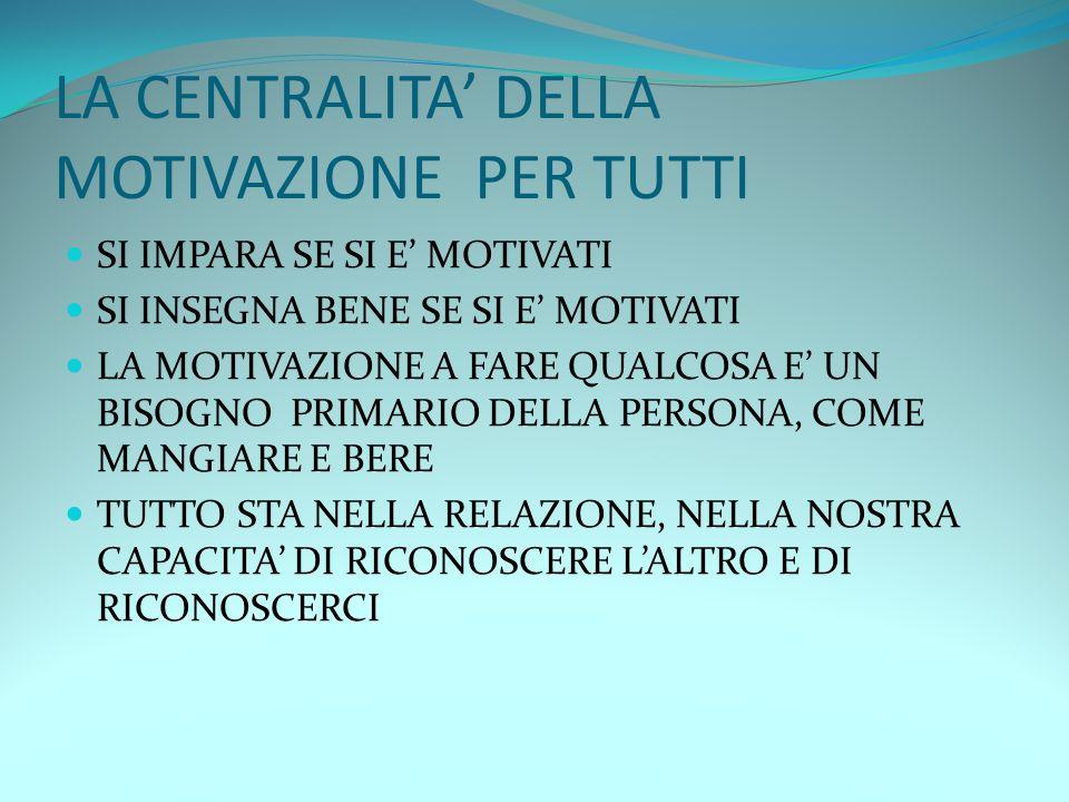 LA CENTRALITA' DELLA MOTIVAZIONE PER TUTTI SI IMPARA SE SI E' MOTIVATI SI INSEGNA BENE SE SI E' MOTIVATI LA MOTIVAZIONE A FARE QUALCOSA E' UN BISOGNO