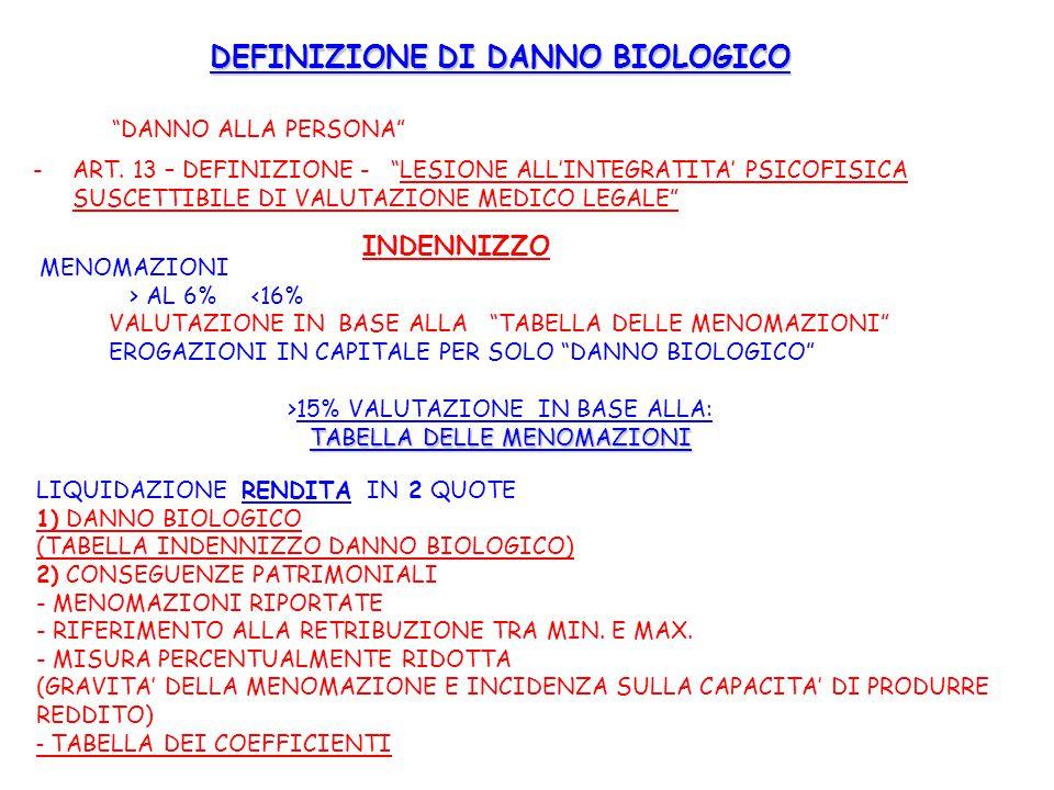 DEFINIZIONE DI DANNO BIOLOGICO DANNO ALLA PERSONA -ART.