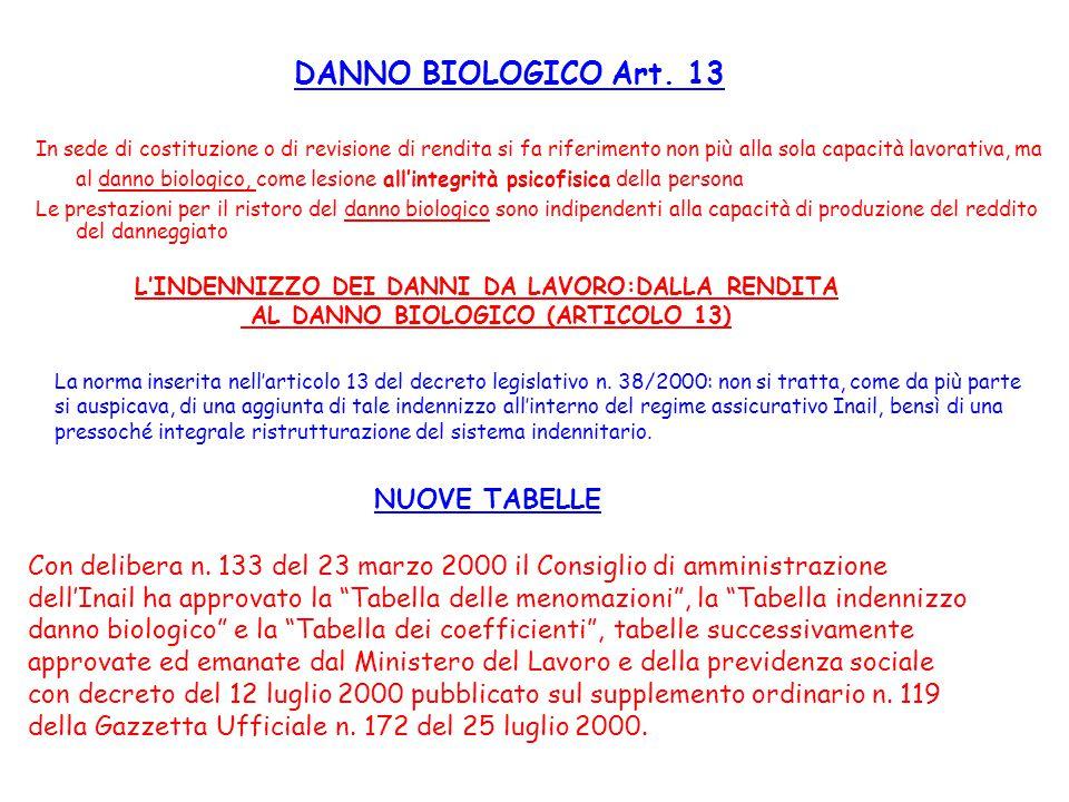 DANNO BIOLOGICO Art.