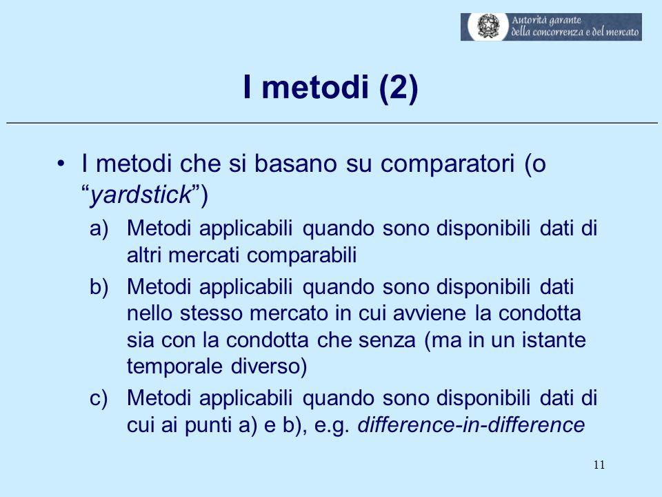 "___________________________________________________________ I metodi (2) I metodi che si basano su comparatori (o ""yardstick"") a)Metodi applicabili qu"