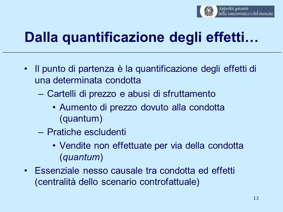 ___________________________________________________________ Dalla quantificazione degli effetti… Il punto di partenza è la quantificazione degli effet