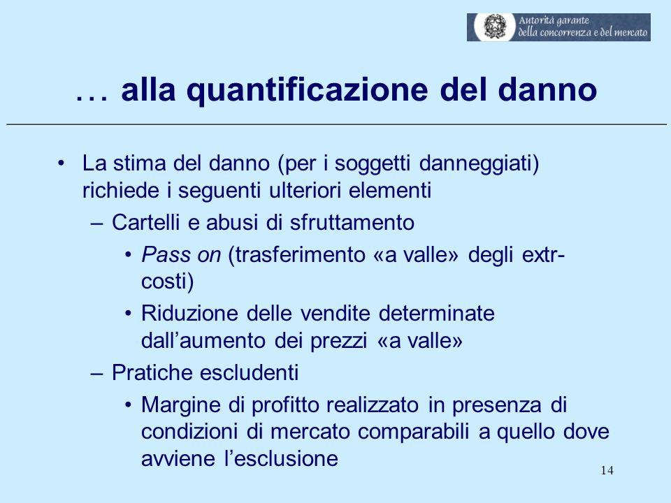___________________________________________________________ … alla quantificazione del danno La stima del danno (per i soggetti danneggiati) richiede
