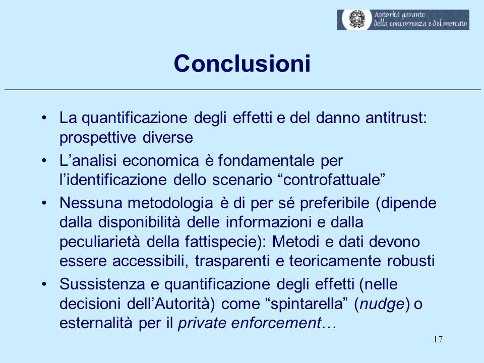 ___________________________________________________________ Conclusioni La quantificazione degli effetti e del danno antitrust: prospettive diverse L'