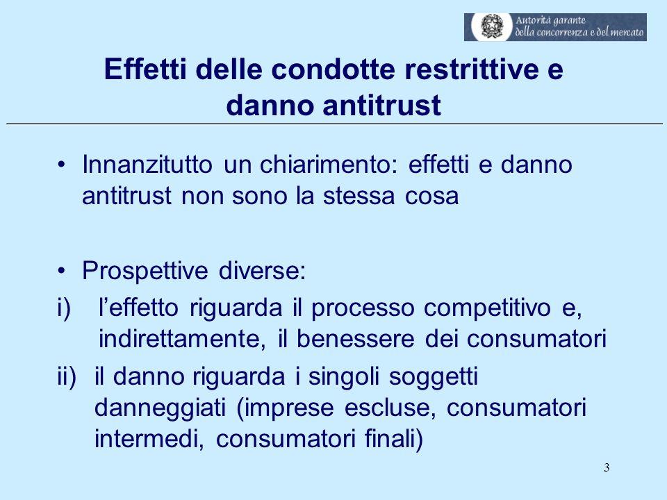 ___________________________________________________________ Effetti delle condotte restrittive e danno antitrust Innanzitutto un chiarimento: effetti