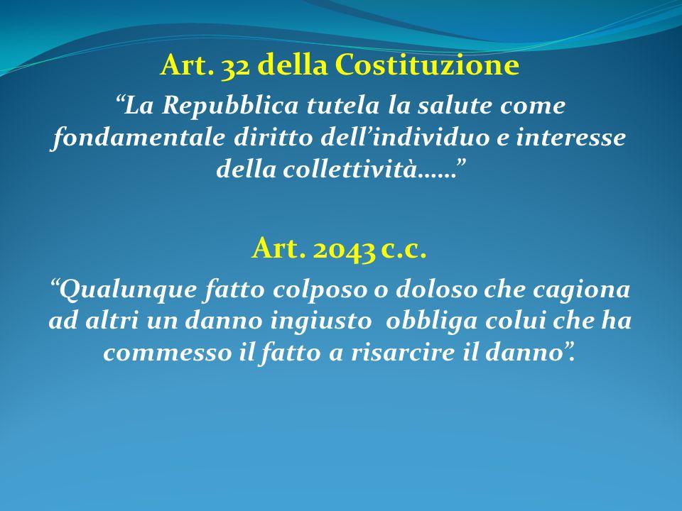 """Art. 32 della Costituzione """"La Repubblica tutela la salute come fondamentale diritto dell'individuo e interesse della collettività……"""" Art. 2043 c.c. """""""
