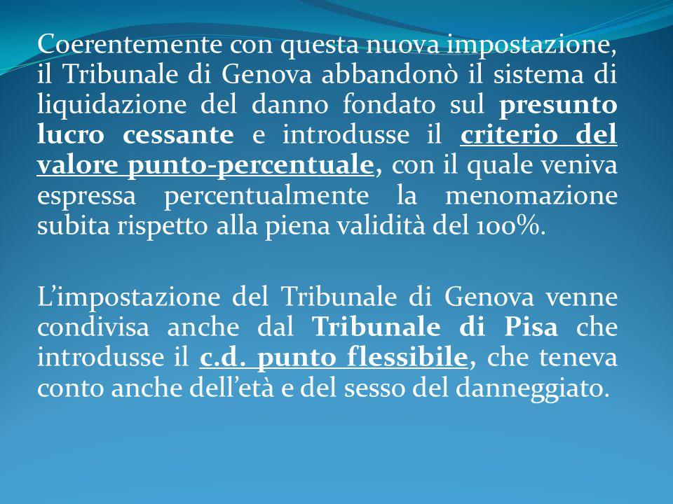 Coerentemente con questa nuova impostazione, il Tribunale di Genova abbandonò il sistema di liquidazione del danno fondato sul presunto lucro cessante
