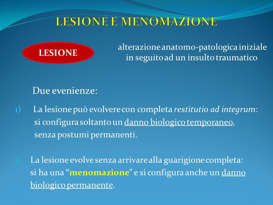 LESIONE Due evenienze: 1) La lesione può evolvere con completa restitutio ad integrum: si configura soltanto un danno biologico temporaneo, senza post