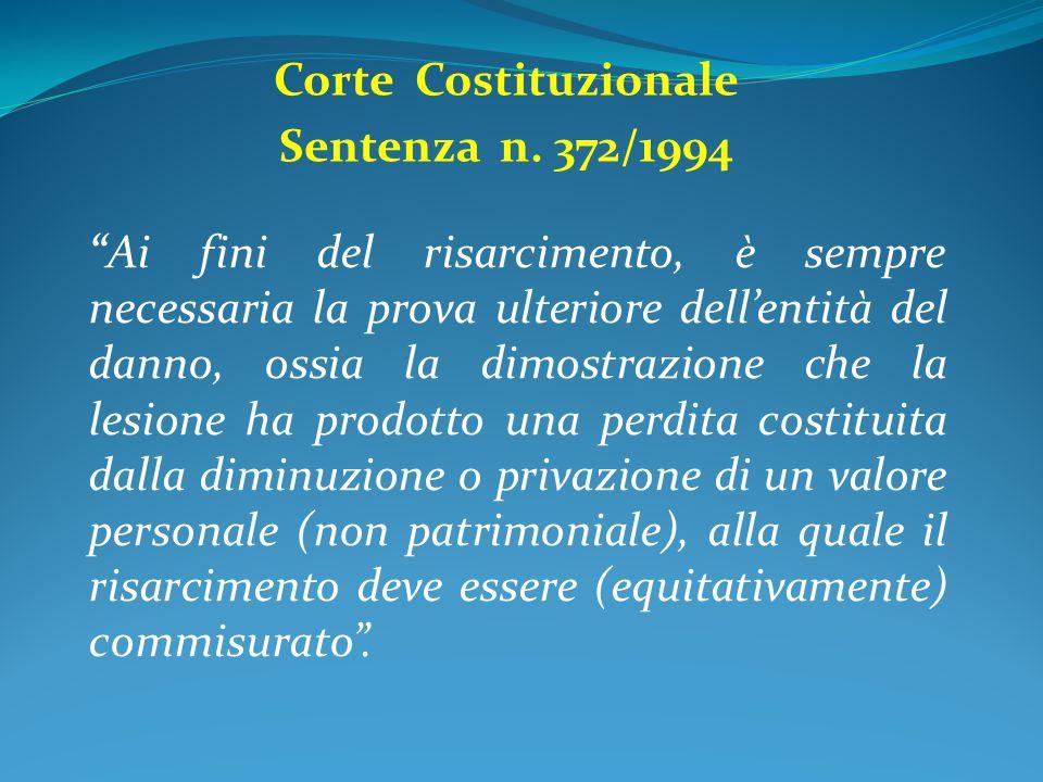 """Corte Costituzionale Sentenza n. 372/1994 """"Ai fini del risarcimento, è sempre necessaria la prova ulteriore dell'entità del danno, ossia la dimostrazi"""