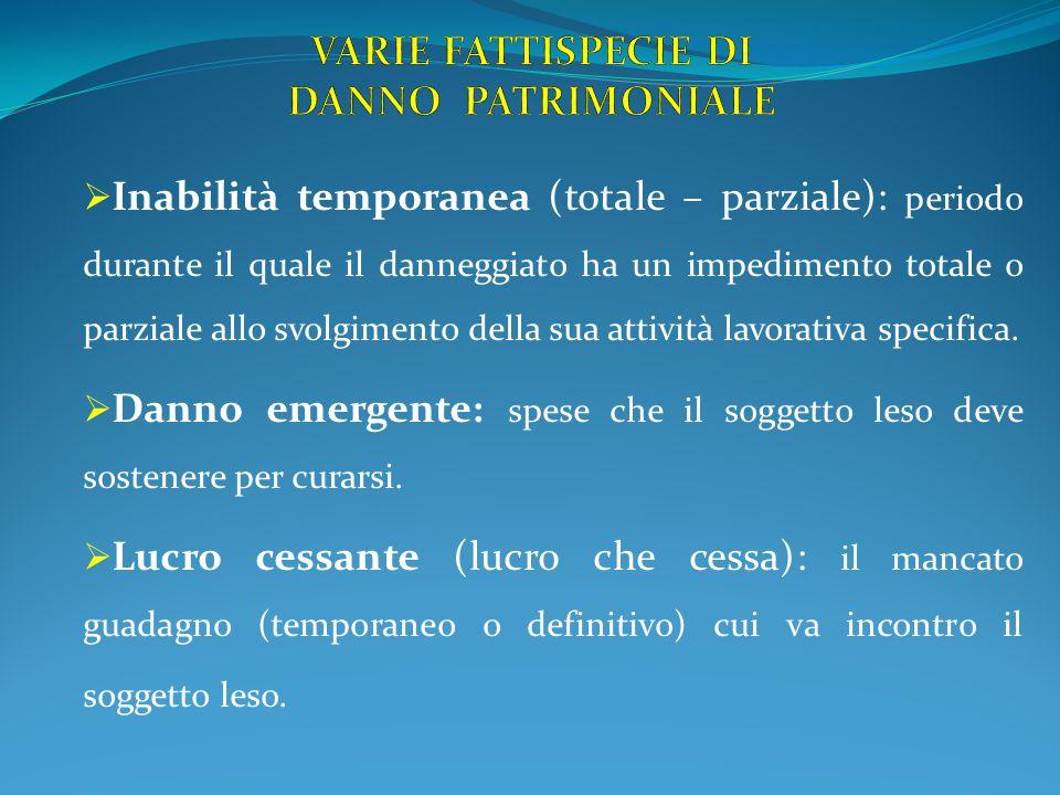  Inabilità temporanea (totale – parziale): periodo durante il quale il danneggiato ha un impedimento totale o parziale allo svolgimento della sua att