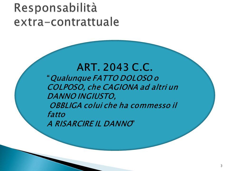 3 ART.2043 C.C.