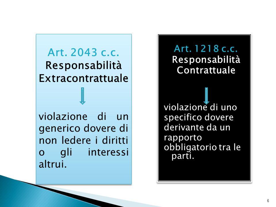 6 Art. 2043 c.c. Responsabilità Extracontrattuale violazione di un generico dovere di non ledere i diritti o gli interessi altrui. Art. 2043 c.c. Resp