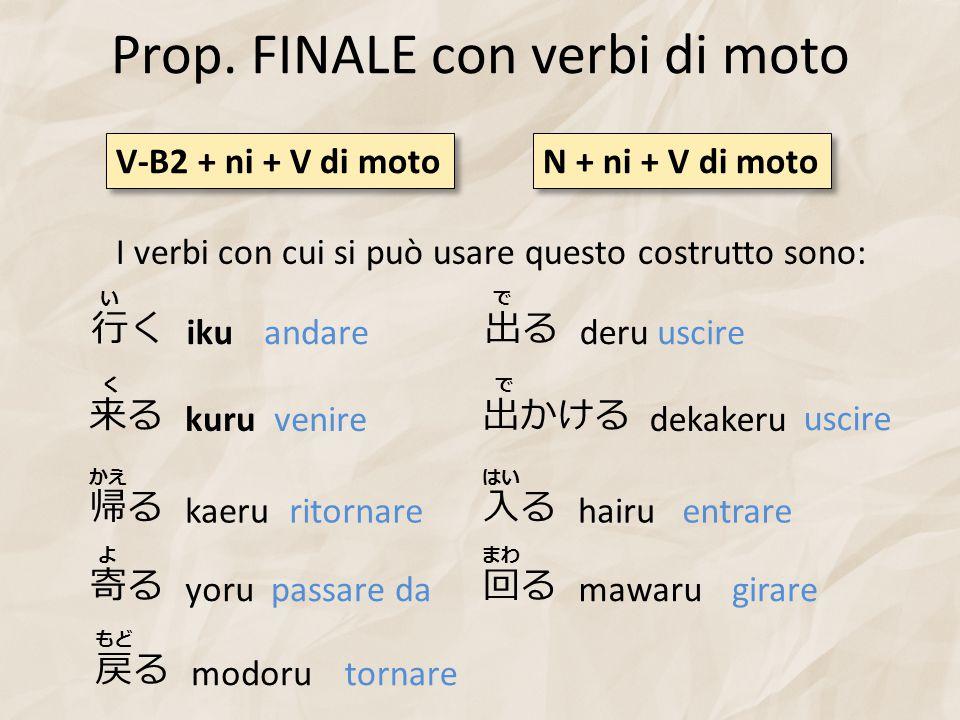 Ricevere Esempi: Il complemento di origine si traduce con ni o kara.