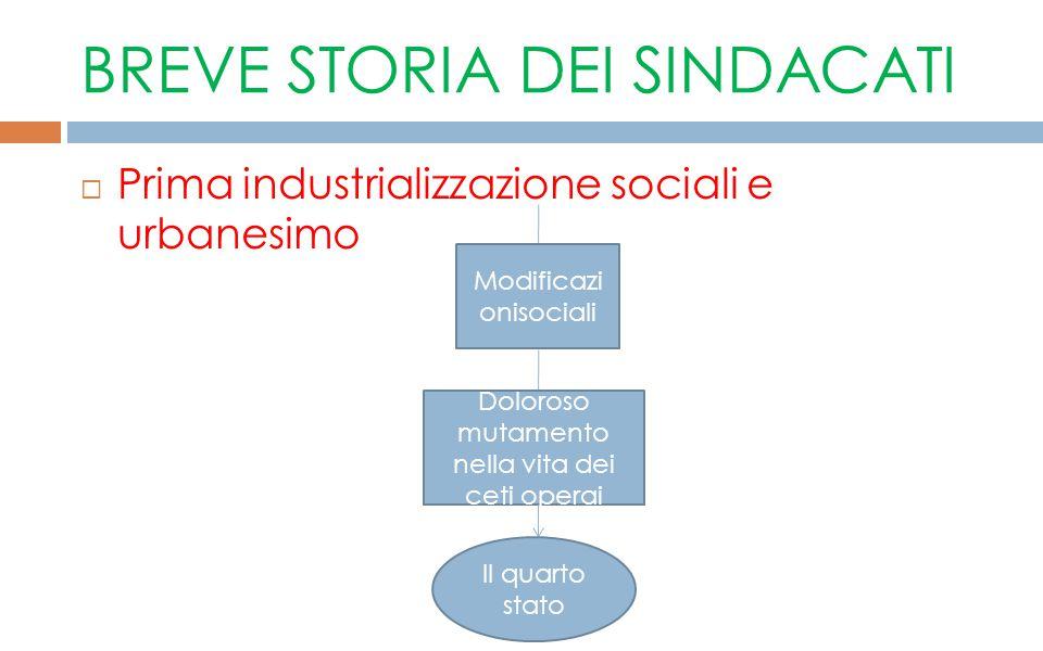 BREVE STORIA DEI SINDACATI  Prima industrializzazione sociali e urbanesimo Modificazi onisociali Doloroso mutamento nella vita dei ceti operai Il qua
