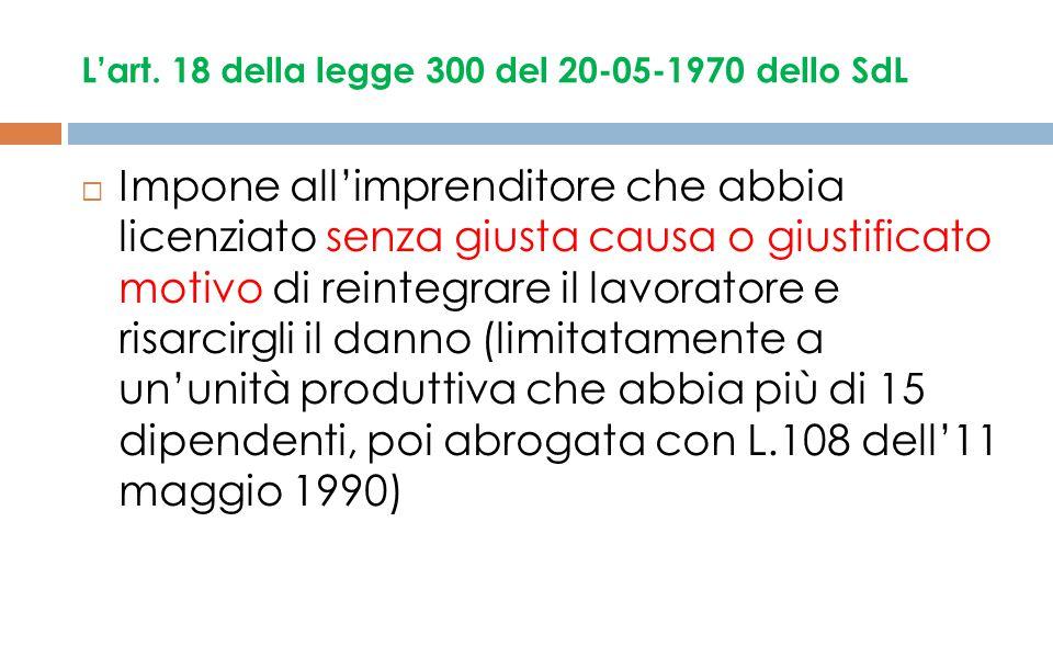 L'art. 18 della legge 300 del 20-05-1970 dello SdL  Impone all'imprenditore che abbia licenziato senza giusta causa o giustificato motivo di reintegr