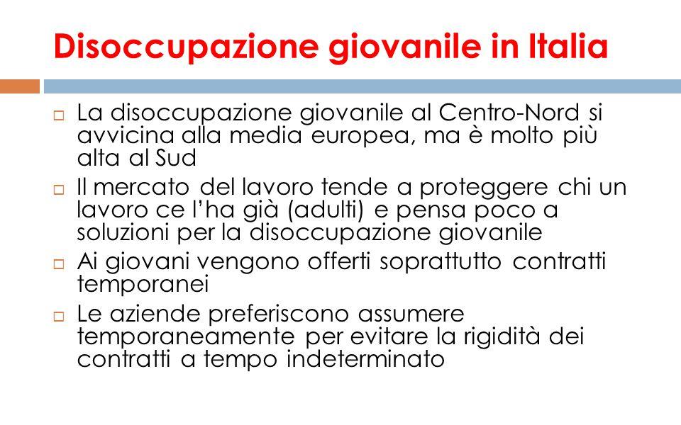 Disoccupazione giovanile in Italia  La disoccupazione giovanile al Centro-Nord si avvicina alla media europea, ma è molto più alta al Sud  Il mercat