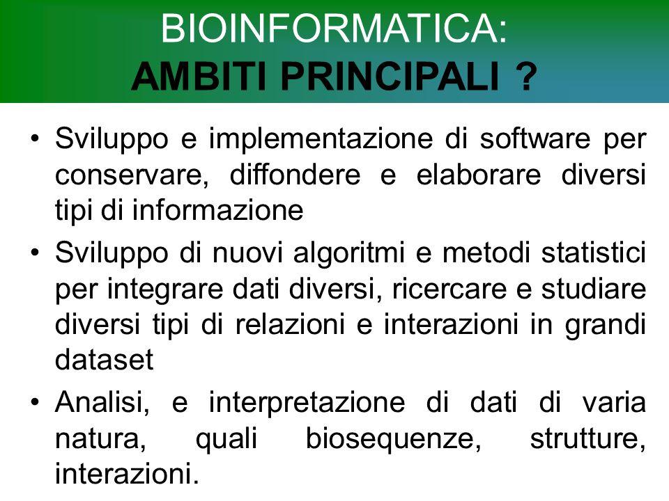 BIOINFORMATICA: AMBITI PRINCIPALI ? Sviluppo e implementazione di software per conservare, diffondere e elaborare diversi tipi di informazione Svilupp
