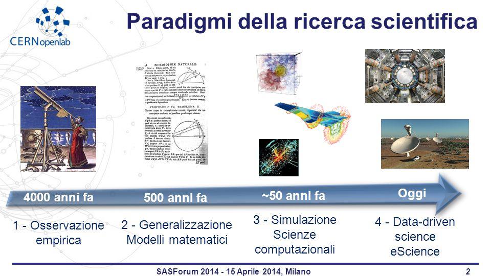 Paradigmi della ricerca scientifica SASForum 2014 - 15 Aprile 2014, Milano2 1 - Osservazione empirica 2 - Generalizzazione Modelli matematici 3 - Simulazione Scienze computazionali 4 - Data-driven science eScience Oggi ~50 anni fa 500 anni fa 4000 anni fa
