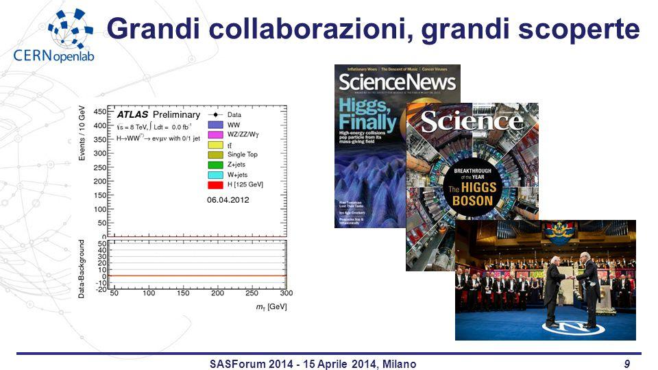 Grandi collaborazioni, grandi scoperte SASForum 2014 - 15 Aprile 2014, Milano9
