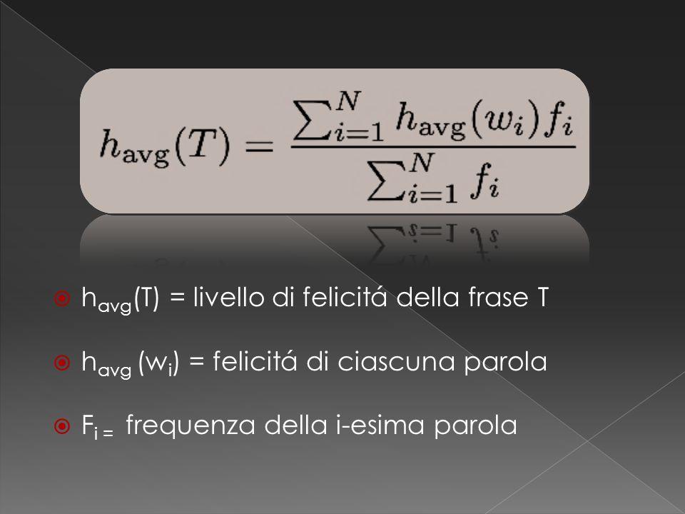  h avg (T) = livello di felicitá della frase T  h avg (w i ) = felicitá di ciascuna parola  F i = frequenza della i-esima parola