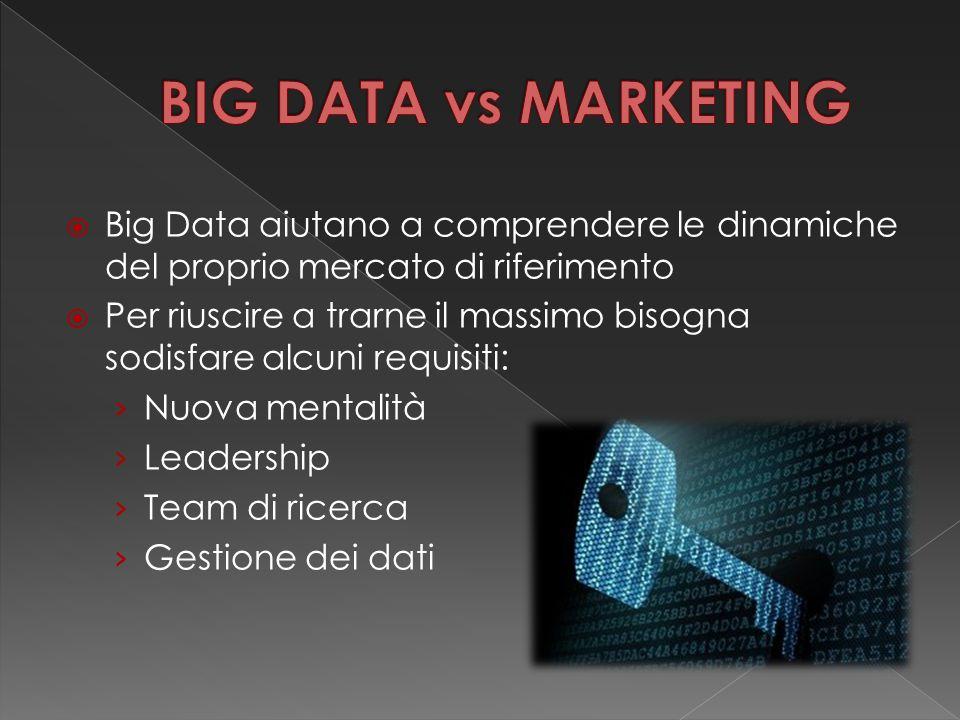  Big Data aiutano a comprendere le dinamiche del proprio mercato di riferimento  Per riuscire a trarne il massimo bisogna sodisfare alcuni requisiti: › Nuova mentalità › Leadership › Team di ricerca › Gestione dei dati
