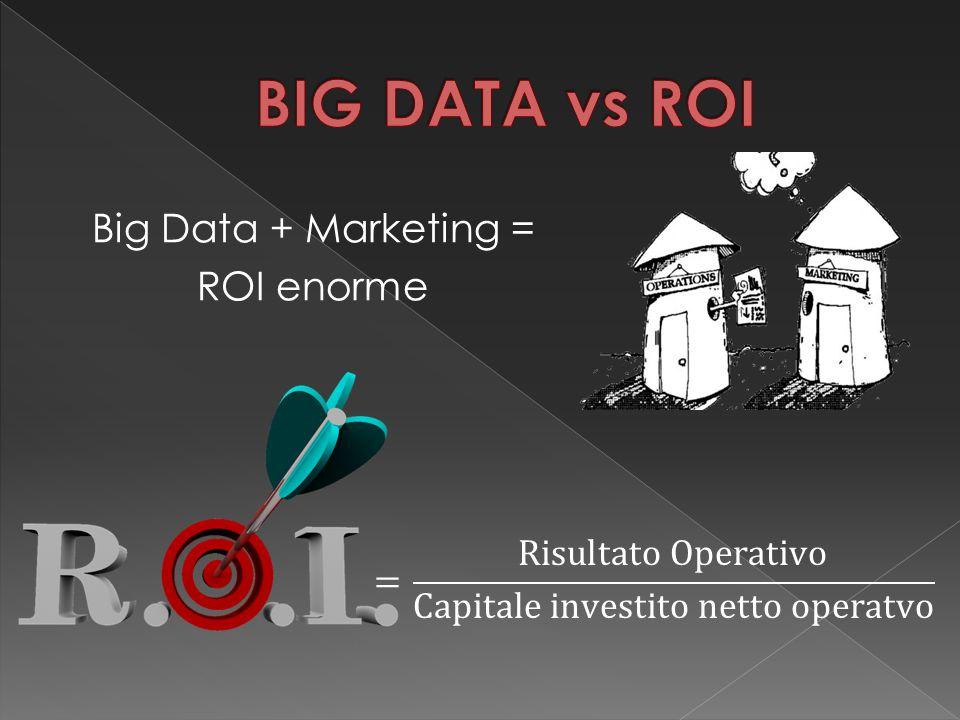 Big Data + Marketing = ROI enorme