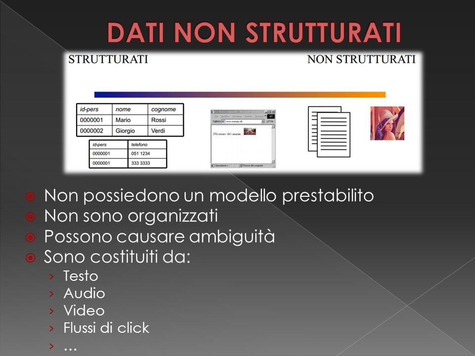  Aziende: › Pubblicità con testo › Pubblicità multimediale