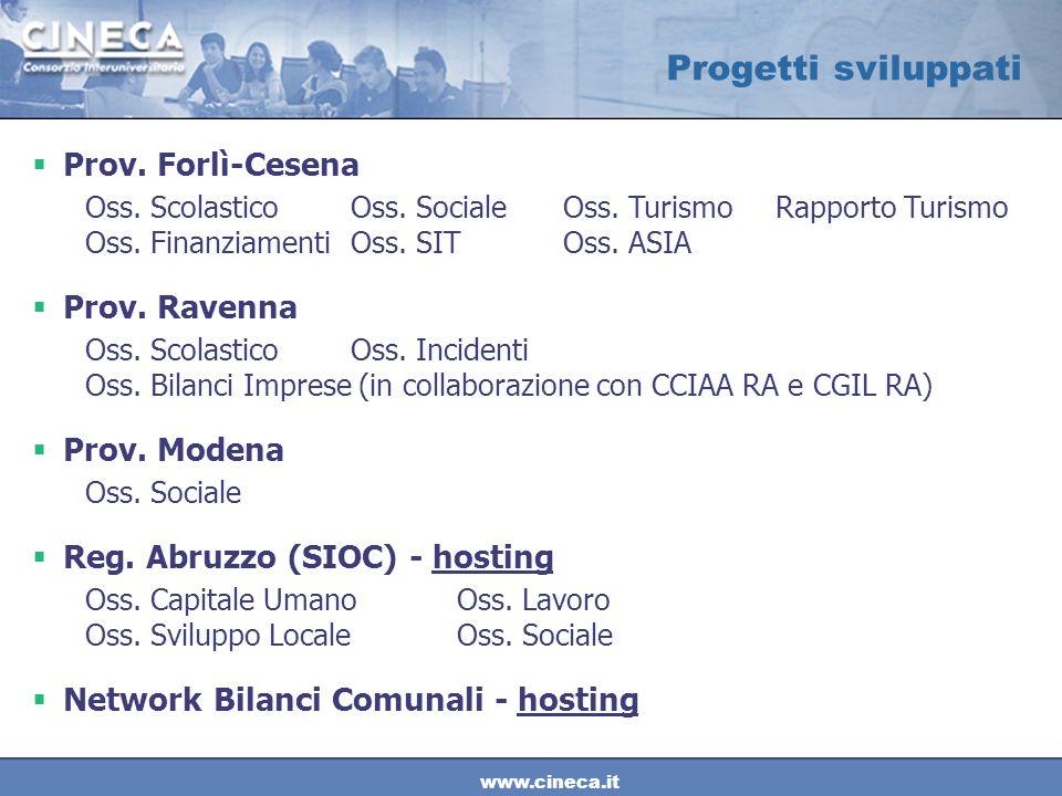 www.cineca.it Progetti sviluppati  Prov. Forlì-Cesena Oss. ScolasticoOss. SocialeOss. TurismoRapporto Turismo Oss. Finanziamenti Oss. SITOss. ASIA 