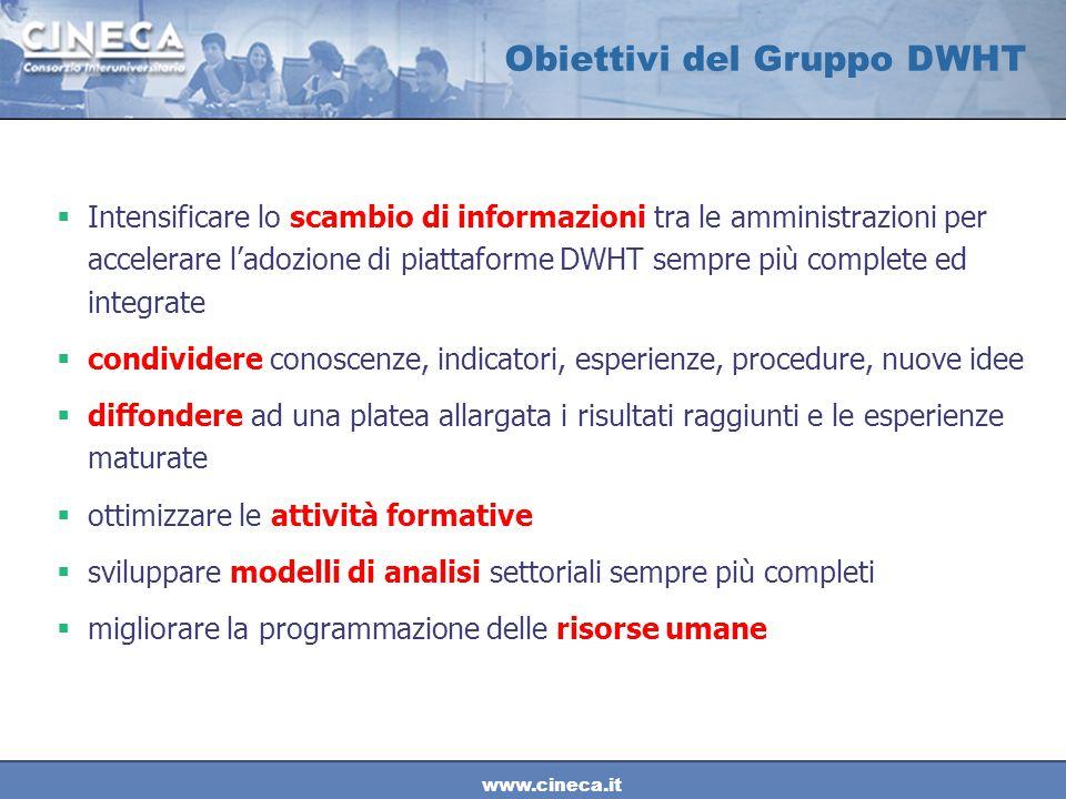 www.cineca.it Obiettivi del Gruppo DWHT  Intensificare lo scambio di informazioni tra le amministrazioni per accelerare l'adozione di piattaforme DWH