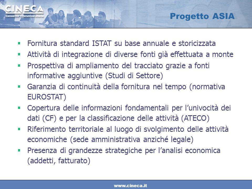 www.cineca.it Progetto ASIA  Fornitura standard ISTAT su base annuale e storicizzata  Attività di integrazione di diverse fonti già effettuata a mon
