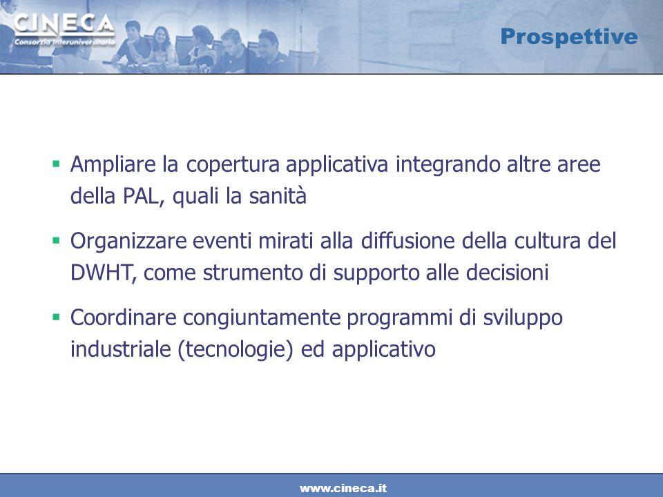 www.cineca.it Prospettive  Ampliare la copertura applicativa integrando altre aree della PAL, quali la sanità  Organizzare eventi mirati alla diffus