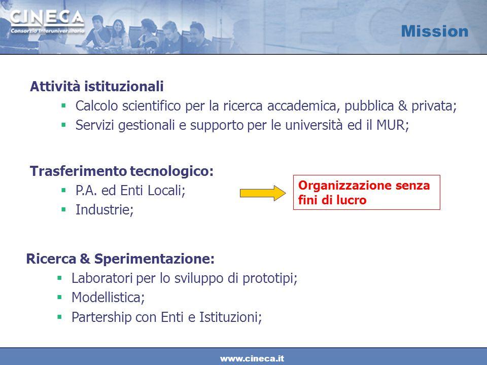 www.cineca.it Mission Attività istituzionali  Calcolo scientifico per la ricerca accademica, pubblica & privata;  Servizi gestionali e supporto per