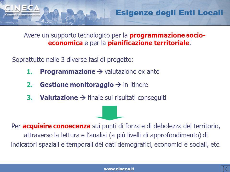www.cineca.it Avere un supporto tecnologico per la programmazione socio- economica e per la pianificazione territoriale. Soprattutto nelle 3 diverse f