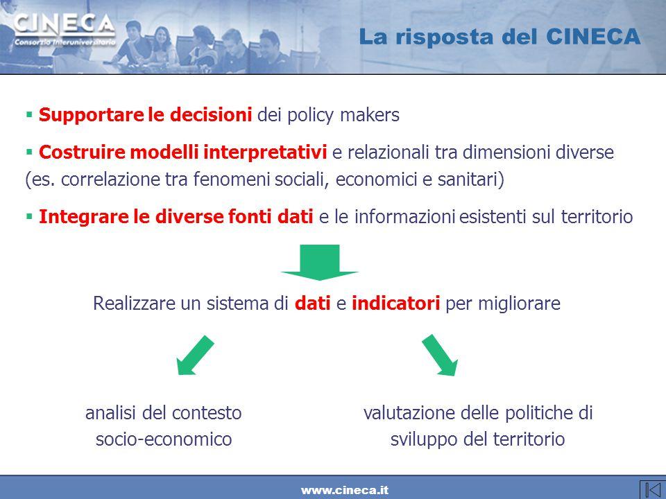 www.cineca.it  Supportare le decisioni dei policy makers  Costruire modelli interpretativi e relazionali tra dimensioni diverse (es. correlazione tr